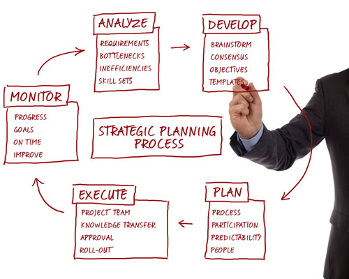 KoMotion Technologies, LTD :: Strategic Vision, Planning and ...